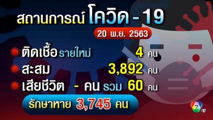 ศบค. พบผู้ติดเชื้อเพิ่ม 4 คน เป็นคนไทยเดินทางมาจาก 3 ประเทศ