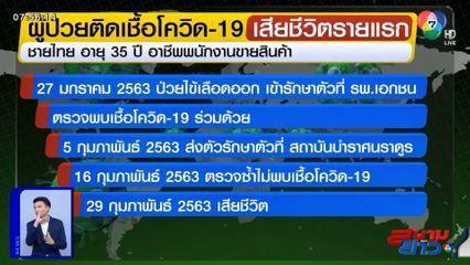สธ.เผยผู้ป่วยโควิด-19 ในไทย เสียชีวิตรายแรก