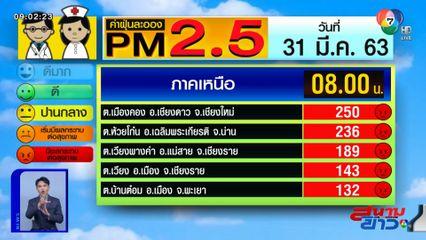 เผยค่าฝุ่น PM2.5 วันที่ 31 มี.ค.63 ภาคเหนือยังอ่วม เชียงใหม่พุ่ง 250 มคก./ลบ.ม.