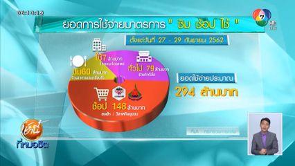 กระทรวงการคลัง เผย ชิมช้อปใช้ 3 วันแรก ยอดใช้จ่าย 294 ล้านบาท
