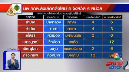 กกต.มีมติสั่งจัดการเลือกตั้งใหม่ 6 หน่วย ใน 5 จังหวัด