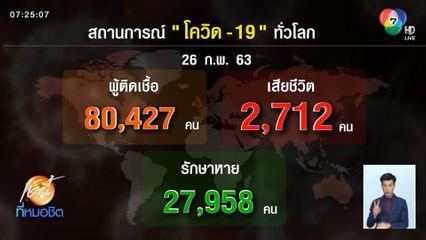 พบผู้ติดเชื้อโควิด-19 กว่า 8 หมื่นคนแล้ว เสียชีวิต 2,712 คน