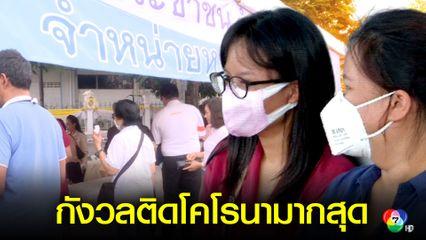 กรุงเทพโพลเผยคนกังวลติดเชื้อไวรัสโคโรนาใส่หน้ากากอนามัยออกนอกบ้าน