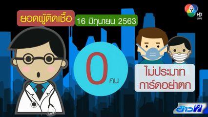 ผู้ป่วยติดเชื้อโควิด-19 เป็น 0 อีกวัน ย้ำอย่าประมาท การ์ดอย่าตก