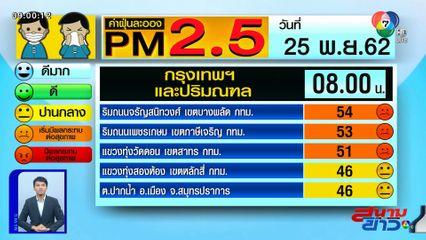 สถานการณ์ค่าฝุ่น PM2.5 วันที่ 25 พ.ย.62 กทม.และปริมณฑล กลับมาน่าเป็นห่วงอีกครั้ง