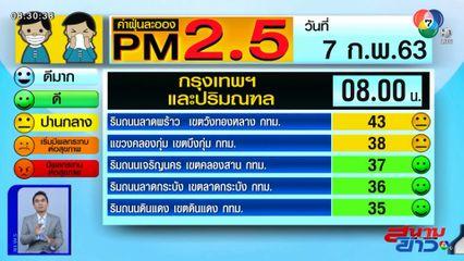 เผยค่าฝุ่น PM2.5 วันที่ 7 ก.พ.63 เขตคลองสาน-ลาดกระบัง-ดินแดง คุณภาพอากาศดี