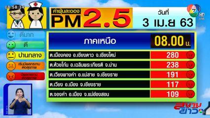 เผยค่าฝุ่น PM2.5 วันที่ 3 เม.ย.63 เชียงใหม่-น่านยังอ่วม! ฝุ่นพิษพุ่งเกิน 200 มคก./ลบ.ม.