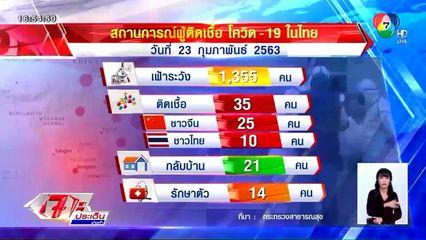 สธ.เผยข่าวดี! ผู้ป่วยโควิด-19 ในไทยหายอีก 1 ราย