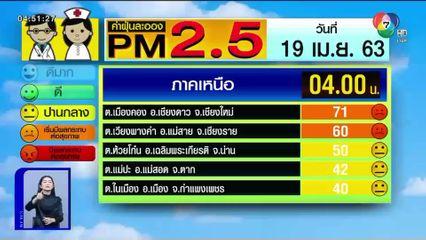 ค่าฝุ่น PM2.5 พื้นที่ภาคเหนือ อยู่ในสถานการณ์ที่ดีขึ้น