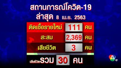 ศบค.แถลงผู้ติดเชื้อโควิด-19 รายใหม่ 111 คน รวม 2,369 คน