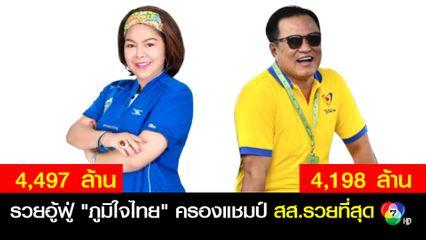 ป.ป.ช. เปิดบัญชีทรัพย์สินพรรคภูมิใจไทยครองแชมป์ สส. รวยที่สุด