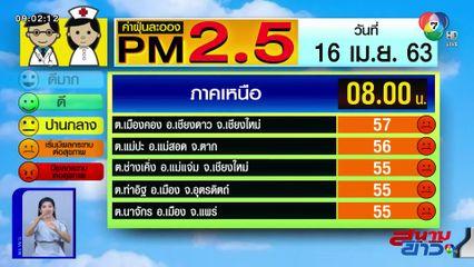 เผยค่าฝุ่น PM2.5 วันที่ 16 เม.ย.63 ภาคเหนือค่าฝุ่นลด อยู่ระดับสีส้ม