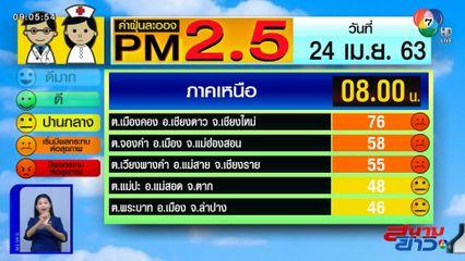 เผยค่าฝุ่น PM2.5 วันที่ 24 เม.ย.63 ภาคเหนือลดลงต่อเนื่อง