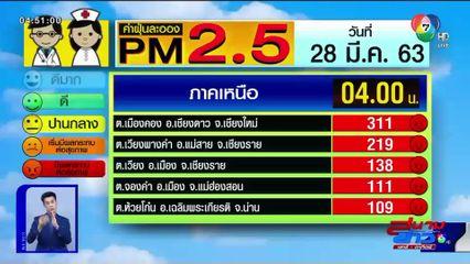 สถานการณ์ ฝุ่น PM2.5 ภาคเหนือ