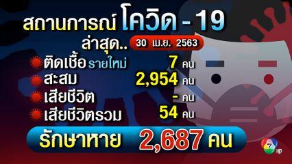 ศบค.แถลงสถานการณ์โควิด-19 ล่าสุดในประเทศไทย 3 พ.ค. 63