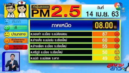 เผยค่าฝุ่น PM2.5 วันที่ 14 เม.ย.63 ภาคเหนือค่าฝุ่นลดลงหลังฝนตก