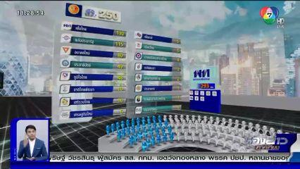 จับตา! ทดลองจับขั้วรัฐบาลผสม หลังสิ้นสุดการเลือกตั้ง 2562